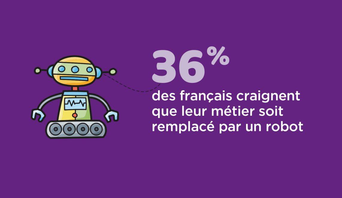 Votre métier sera-t-il exercé par un robot ?
