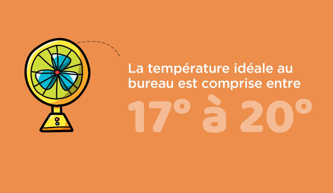 A quelle température est-on plus à l'aise pour travailler ?